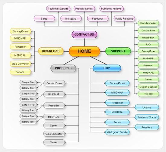 Схема интерфейса сайта